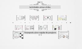Unidad 6, Parte 2-RAC 3. Actividades aéreas civiles