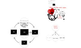Copy of Ethos, Pathos, Logos