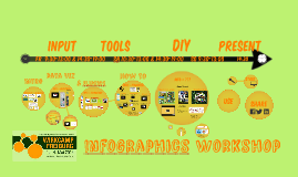 Infographic Workshop