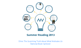 AS - 2013.May - Summer Reading