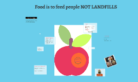 Copy of Food is to feed people NOT LANDFILLS!