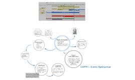 LAPR1 - Como Apresentar