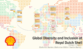 hr case study global diversity and inclusion at royal dutch shell Diversity and inclusion discover you can find out more about each of these by clicking on the relevant section of our business strategy halting global.