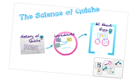 Copy of The Science of Quiche