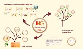 Estrategias de Crecimiento IHG