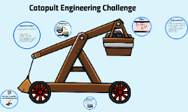 Engineering Catapult Challenge