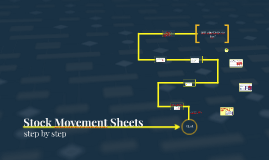 Stock Movement Sheets (Duits)