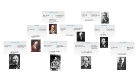 Copy of Contributions to the Atomic Theory