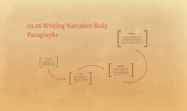 Copy of 03.06 Writing Narrative Body Paragraphs