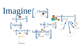 Copy of Content and Process Lesson Plans