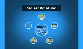Copy of Mount Pinatubo