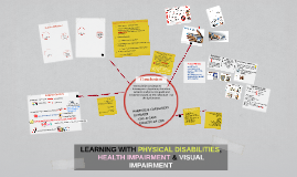 LEARNING WITH PHYSICAL DISABILITIES, HEALTH IMPAIRMENT