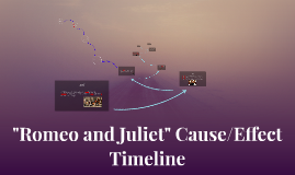 cause and effect of romeo and Cause and effect ideas: romeo and juliet so, now that you have a basic idea of what you want to write about, it's time to add a little magic the key is finding out.