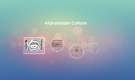 Afghanistan culture