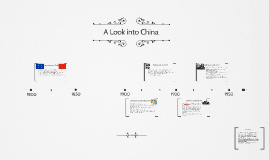 A look into China