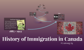 History of Immigration in Canada