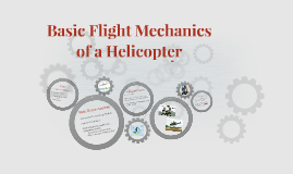 Basic Mechanisms of a Helicopter