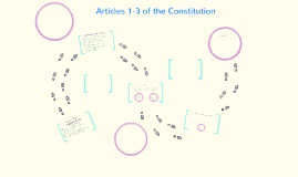 Articles 1-3 of the Constitution