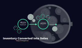 Inventory Converted into Sales