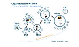 Organizational Pit Stop