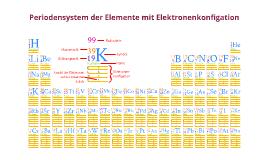 fini PSE mit Elektronenkonfigation