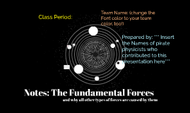 The Fundamental Forces by YOUR CLASS PERIOD AND TEAM NAME