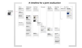 Timeline for joint evaluation