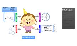 Career Investigation: Pediatrician