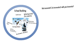 The Future of Schools and Education (ZIS innovate)