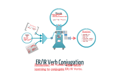 ER/IR Verb Conjugation