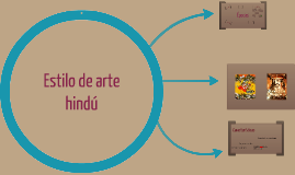Copy of Estilo Hindu