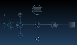 Registro de imagens e Computação gráfica