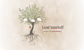 Lead Your Self