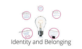 Copy of Exploring Identity and Belonging in the film 'Witness'