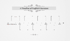 A Timeline of English Literature