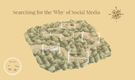 Searching for the 'Why' of Social Media