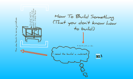 How To Build Something You Don't Know How To Build (A bathroom cabinet example.)