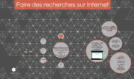 Copy of Vocabulaire de l'Internet