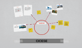 Copy of CICESE
