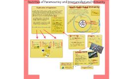 Paramountcy and Interjurisdictional Immunity