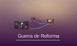 Copy of Guerra de Reforma