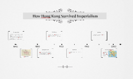 How Hong Kong Survived Imperialism