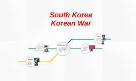 South Korea Korean War