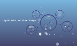 Liquids, Solids, and Phase Changes