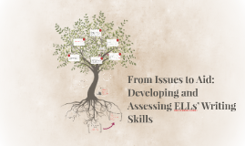From Issues to Aid: Developing and Assessing ELLs' Writing S