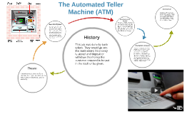 Copy of The Automated Teller Machine (ATM)