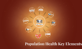 Population Health Key Elements