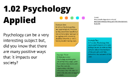 1.02 Psychology Applied