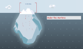 Copy of Copy of tip of the iceberg template (3D)