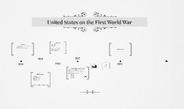 United States on the First World War